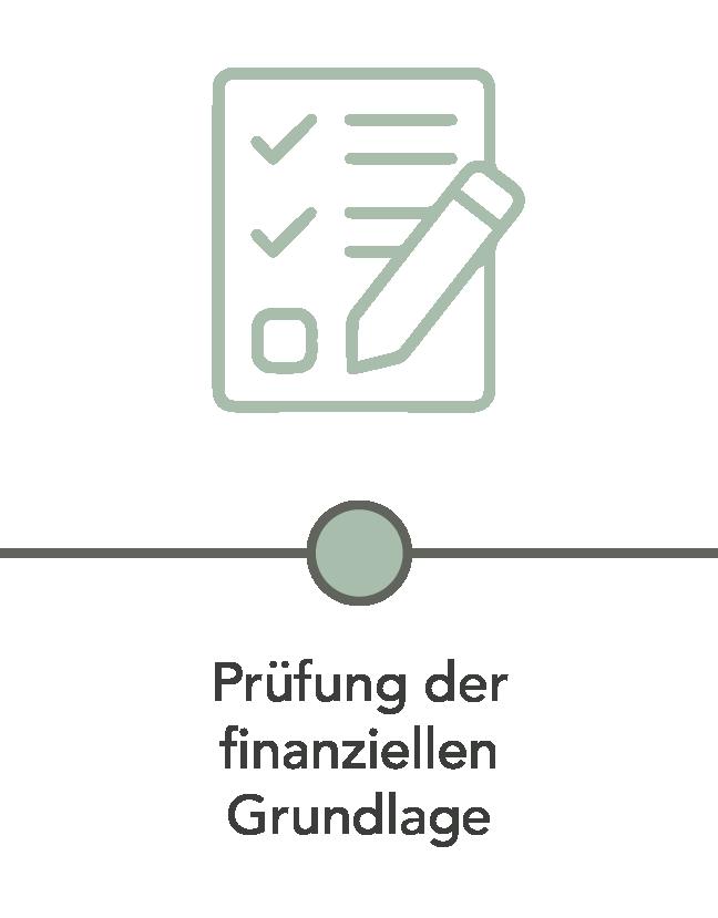 Prüfung der finanziellen Grundlage