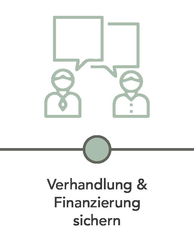 Verhandlung und Finanzierung sichern